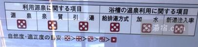 小谷温泉 山田旅館-風呂36